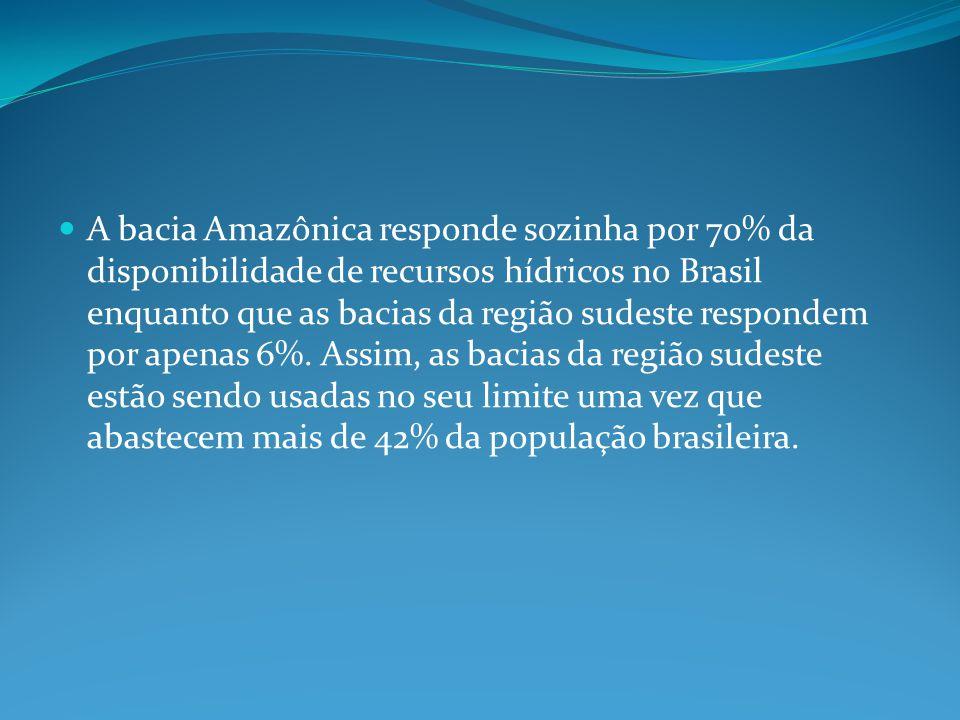 A bacia Amazônica responde sozinha por 70% da disponibilidade de recursos hídricos no Brasil enquanto que as bacias da região sudeste respondem por ap