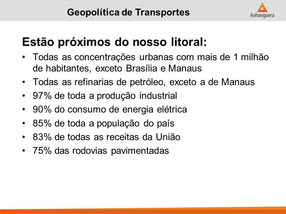 Geopolítica de Transportes Estão próximos do nosso litoral: Todas as concentrações urbanas com mais de 1 milhão de habitantes, exceto Brasília e Manaus Todas as refinarias de petróleo, exceto a de Manaus 97% de toda a produção industrial 90% do consumo de energia elétrica 85% de toda a população do país 83% de todas as receitas da União 75% das rodovias pavimentadas