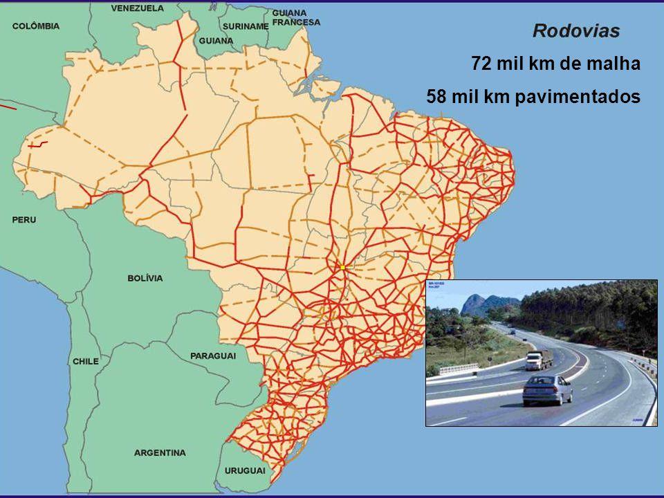 18 72 mil km de malha 58 mil km pavimentados
