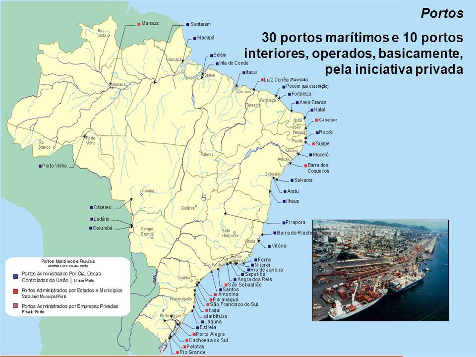 20 Portos 30 portos marítimos e 10 portos interiores, operados, basicamente, pela iniciativa privada