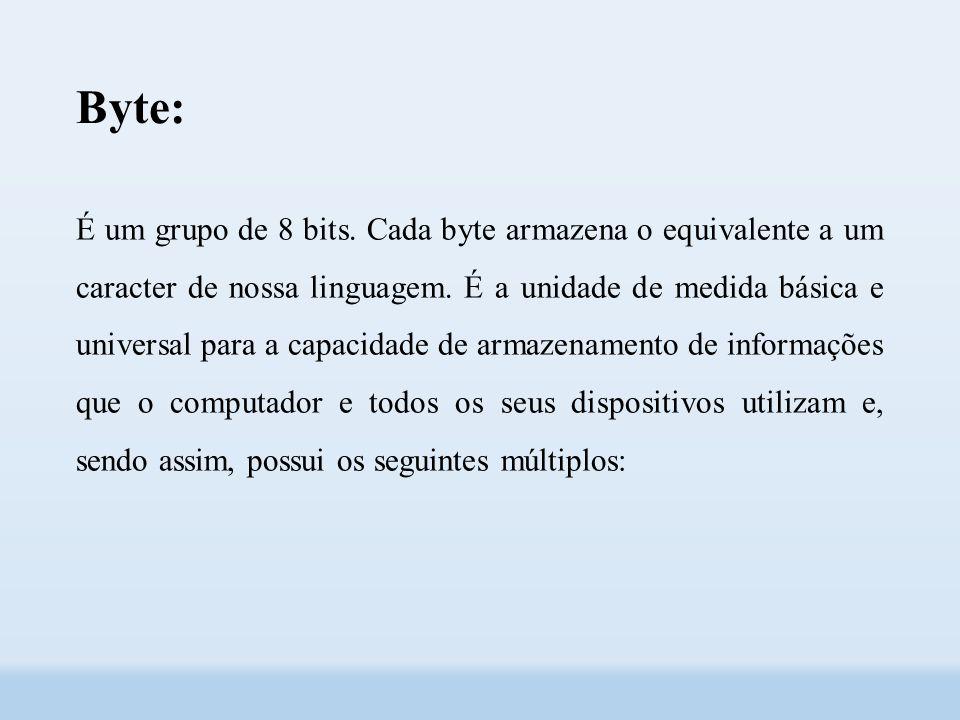 Byte: É um grupo de 8 bits.Cada byte armazena o equivalente a um caracter de nossa linguagem.