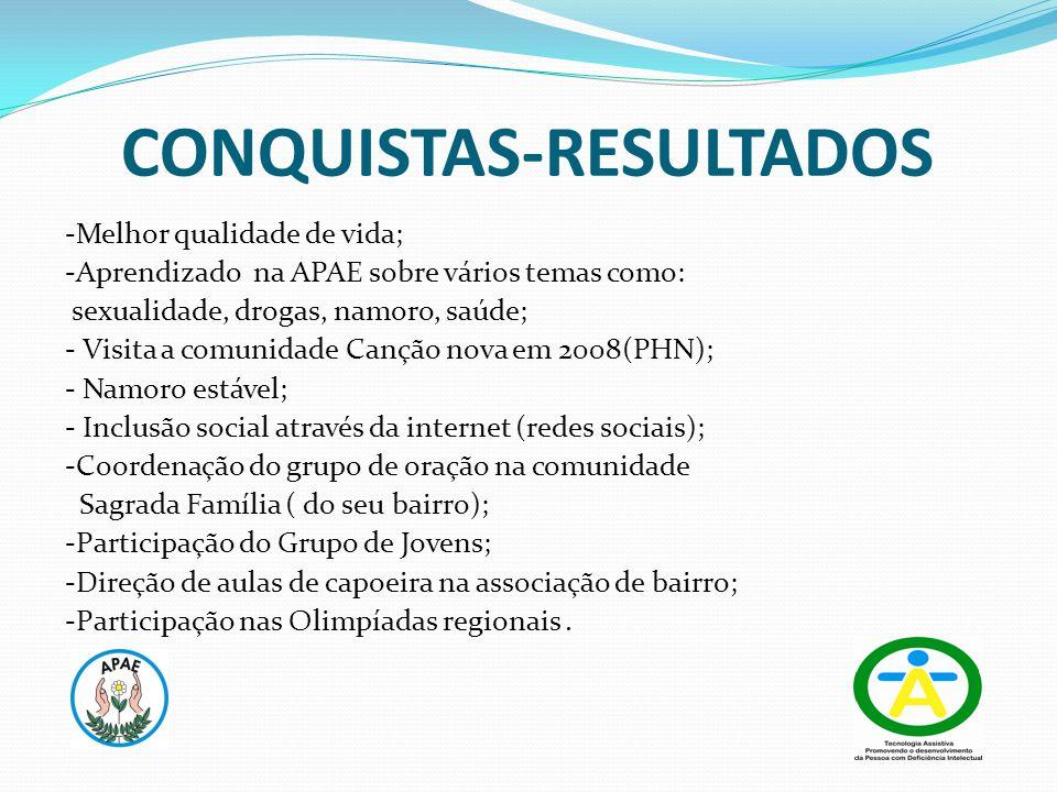 CONQUISTAS-RESULTADOS -Melhor qualidade de vida; -Aprendizado na APAE sobre vários temas como: sexualidade, drogas, namoro, saúde; - Visita a comunida