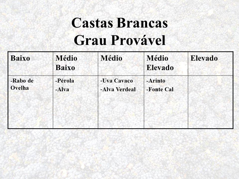 Castas Brancas Grau Provável BaixoMédio Baixo MédioMédio Elevado Elevado -Rabo de Ovelha -Pérola -Alva -Uva Cavaco -Alva Verdeal -Arinto -Fonte Cal