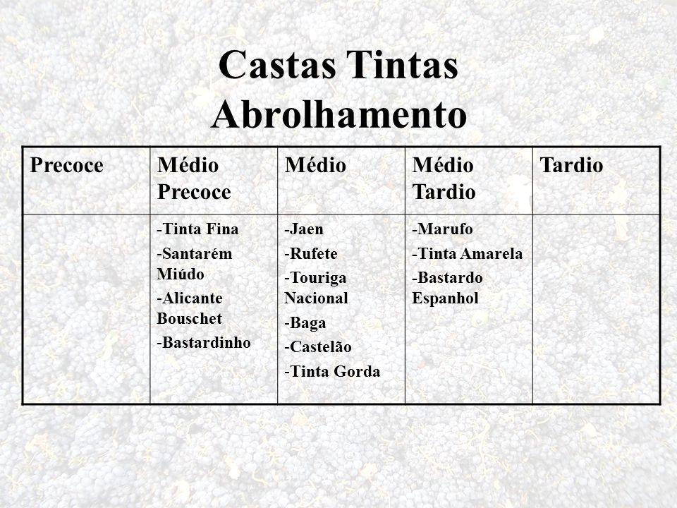 Castas Tintas Abrolhamento PrecoceMédio Precoce MédioMédio Tardio Tardio -Tinta Fina -Santarém Miúdo -Alicante Bouschet -Bastardinho -Jaen -Rufete -To
