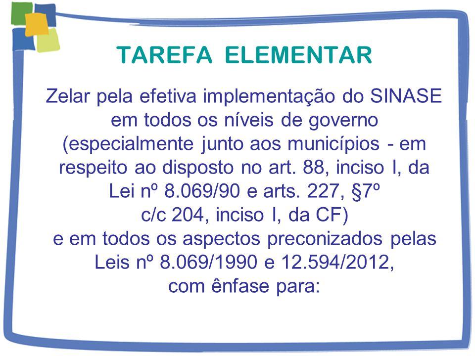 TAREFA ELEMENTAR Zelar pela efetiva implementação do SINASE em todos os níveis de governo (especialmente junto aos municípios - em respeito ao disposto no art.