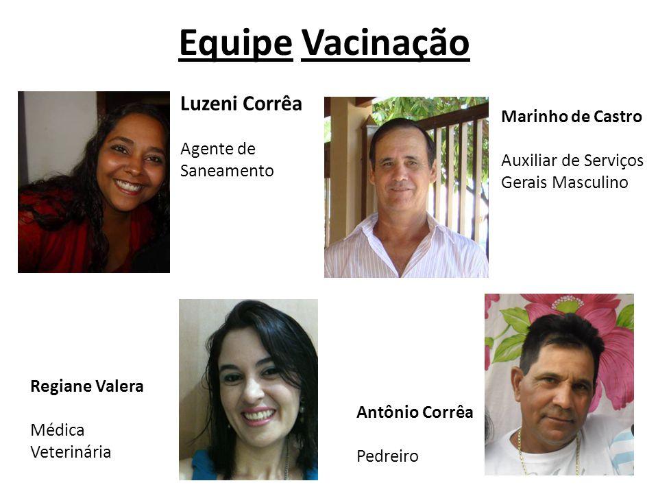 Equipe Vacinação Luzeni Corrêa Agente de Saneamento Regiane Valera Médica Veterinária Marinho de Castro Auxiliar de Serviços Gerais Masculino Antônio
