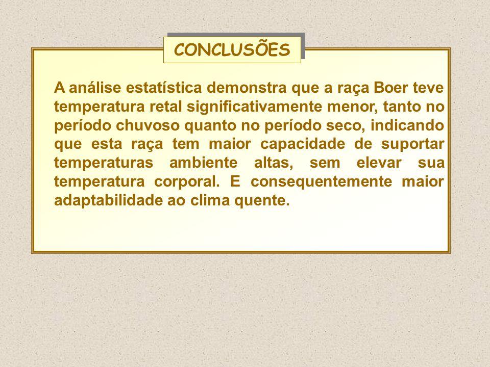 MEDEIROS, L.F. D.; SCHERER, P.O.; VIEIRA, D. H.; SOUSA, J.