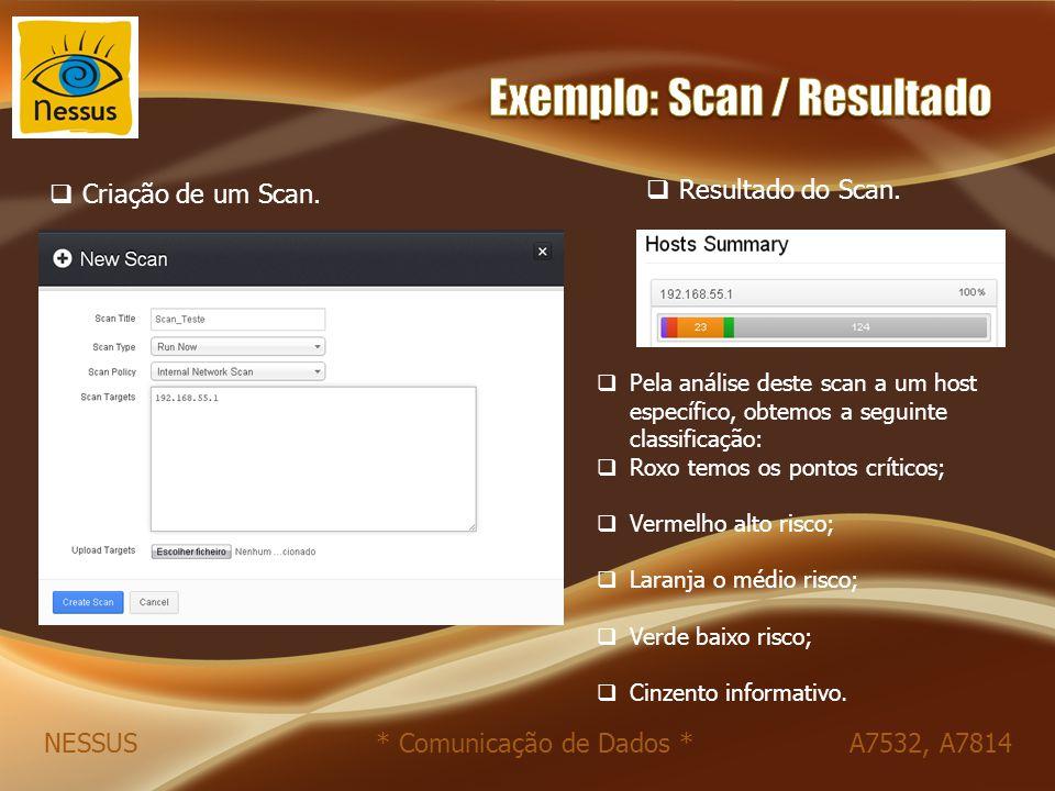NESSUS * Comunicação de Dados * A7532, A7814  Criação de um Scan.  Resultado do Scan.  Pela análise deste scan a um host específico, obtemos a segu