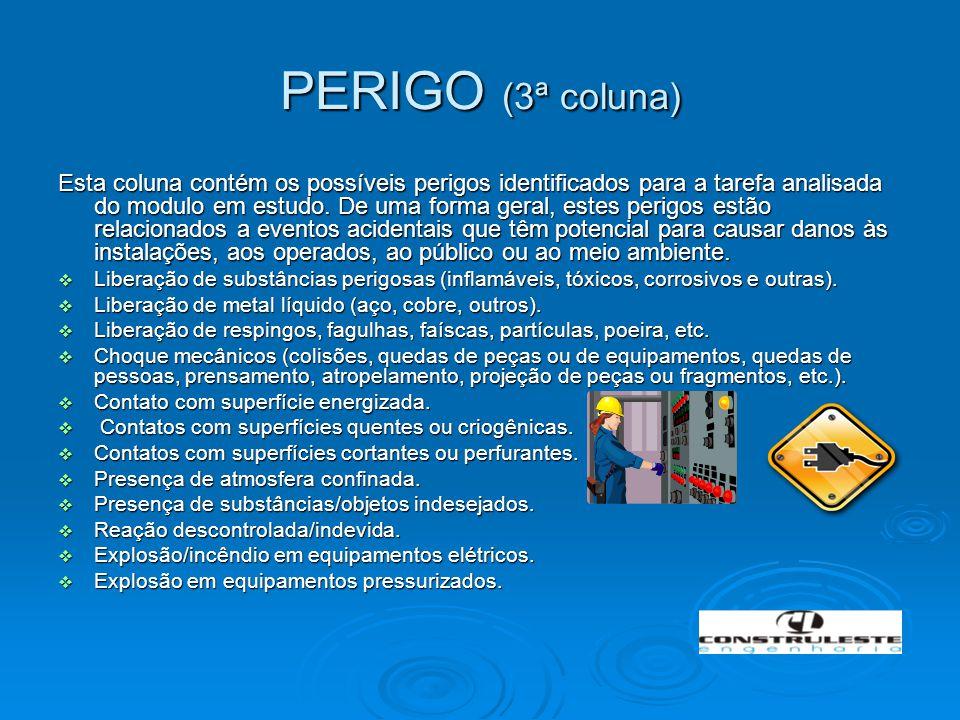 PERIGO (3ª coluna) Esta coluna contém os possíveis perigos identificados para a tarefa analisada do modulo em estudo. De uma forma geral, estes perigo