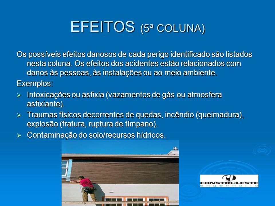 EFEITOS (5ª COLUNA) Os possíveis efeitos danosos de cada perigo identificado são listados nesta coluna. Os efeitos dos acidentes estão relacionados co