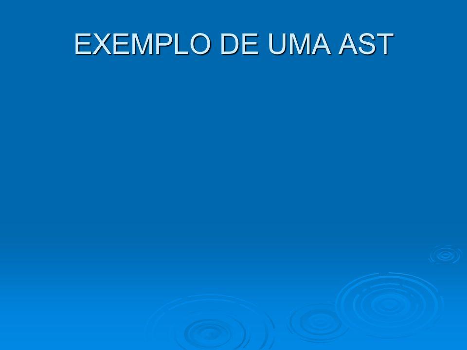 EXEMPLO DE UMA AST