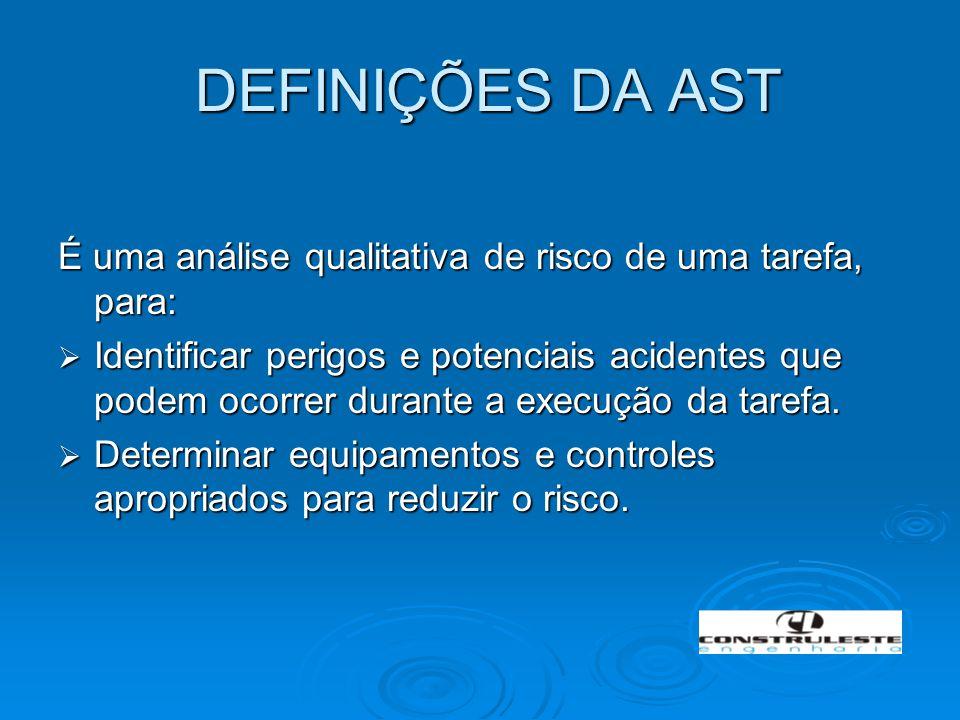 OBJETIVOS DA AST O propósito da AST é identificar e avaliar perigos que:  Podem ter sido negligenciados na etapa de elaborações dos procedimentos de trabalho, na fase de projeto das máquinas e equipamentos, etc.