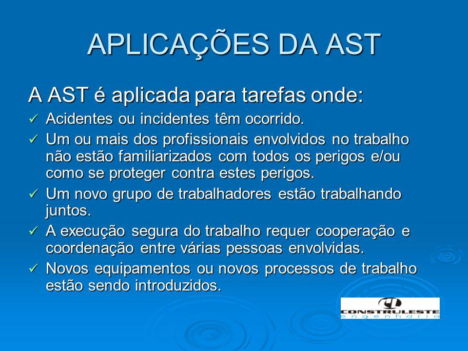 APLICAÇÕES DA AST A AST é aplicada para tarefas onde: Acidentes ou incidentes têm ocorrido. Acidentes ou incidentes têm ocorrido. Um ou mais dos profi