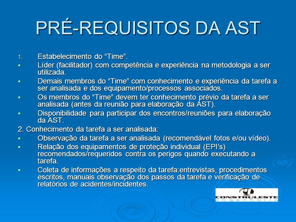"""PRÉ-REQUISITOS DA AST 1. Estabelecimento do """"Time"""".  Líder (facilitador) com competência e experiência na metodologia a ser utilizada.  Demais membr"""