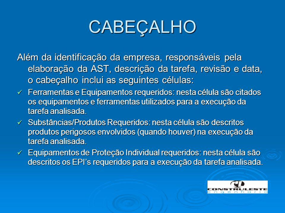 CABEÇALHO Além da identificação da empresa, responsáveis pela elaboração da AST, descrição da tarefa, revisão e data, o cabeçalho inclui as seguintes