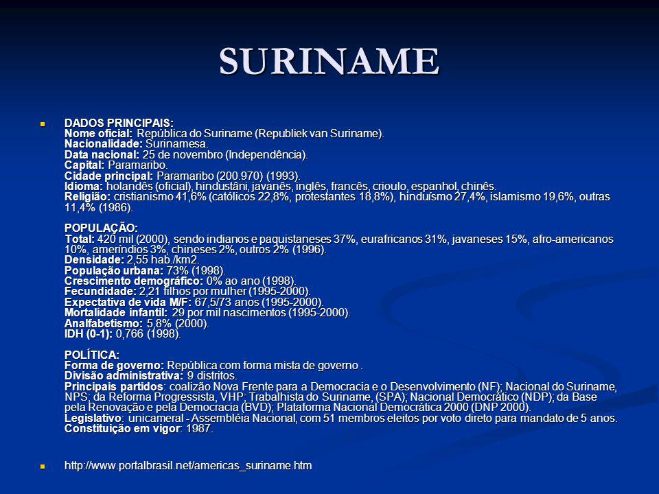 SURINAME DADOS PRINCIPAIS: Nome oficial: República do Suriname (Republiek van Suriname).