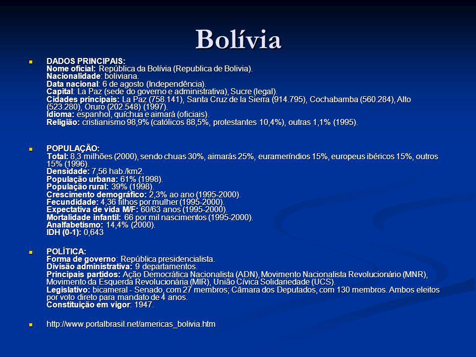 Bolívia DADOS PRINCIPAIS: Nome oficial: República da Bolívia (Republica de Bolivia).