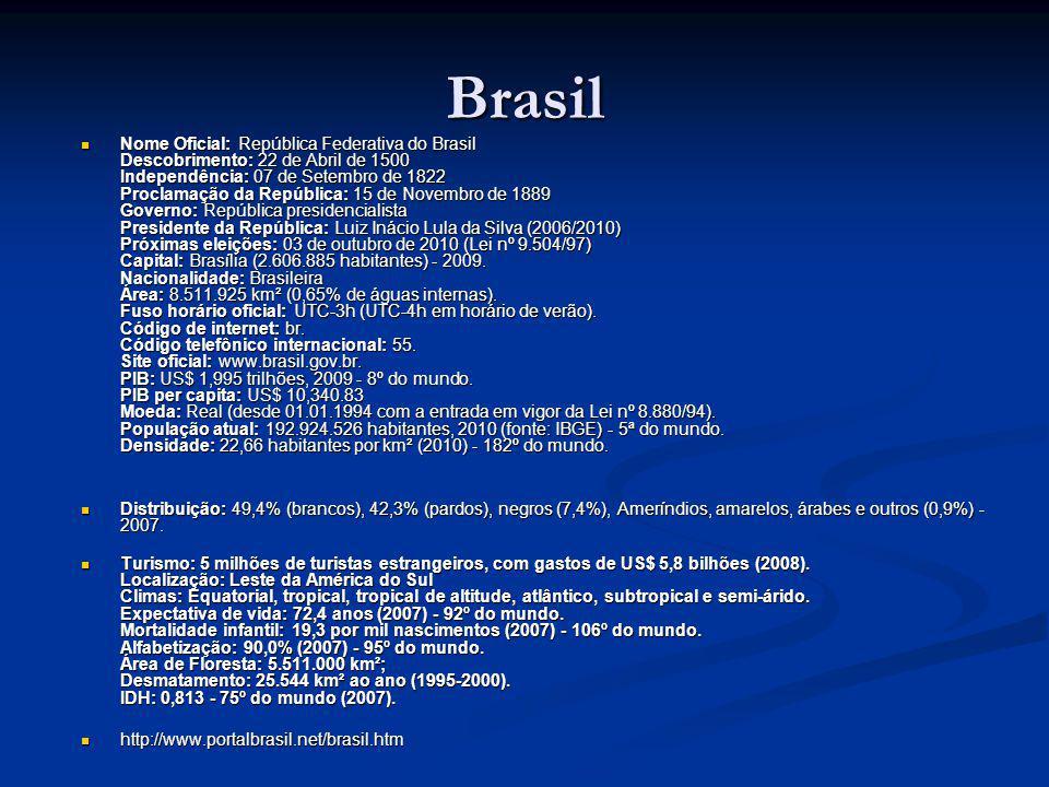 Brasil Nome Oficial: República Federativa do Brasil Descobrimento: 22 de Abril de 1500 Independência: 07 de Setembro de 1822 Proclamação da República: 15 de Novembro de 1889 Governo: República presidencialista Presidente da República: Luiz Inácio Lula da Silva (2006/2010) Próximas eleições: 03 de outubro de 2010 (Lei nº 9.504/97) Capital: Brasília (2.606.885 habitantes) - 2009.