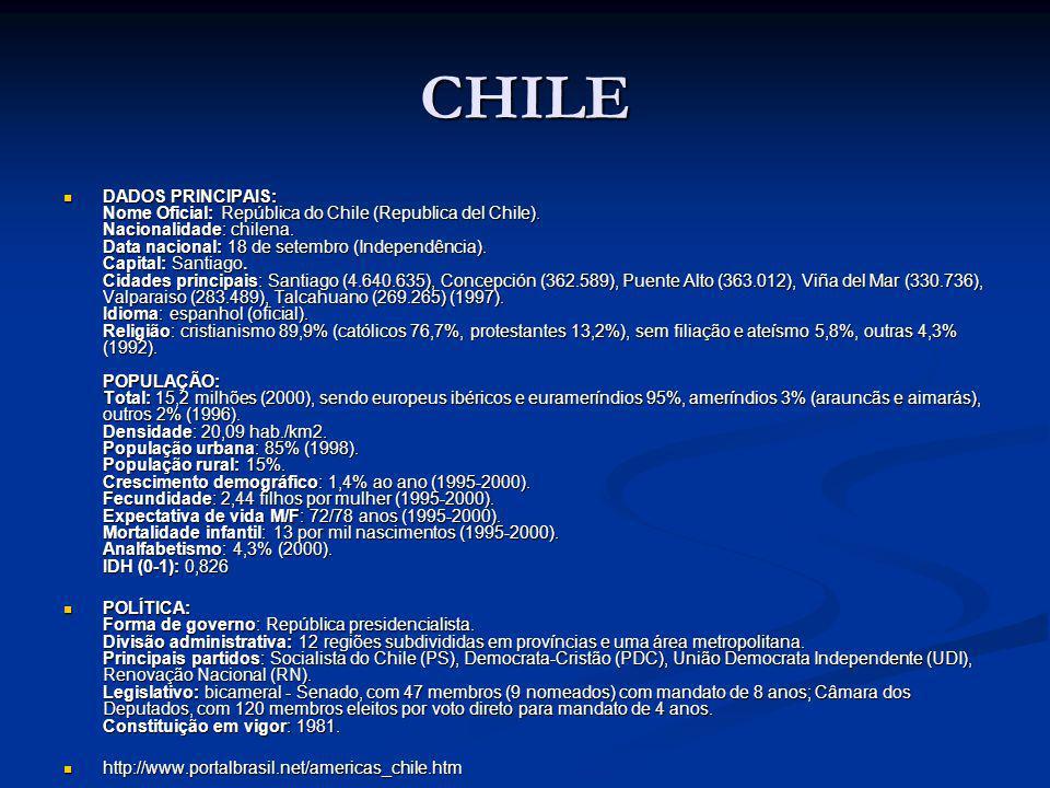 CHILE DADOS PRINCIPAIS: Nome Oficial: República do Chile (Republica del Chile).