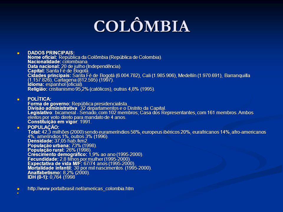 COLÔMBIA DADOS PRINCIPAIS: Nome oficial: República da Colômbia (República de Colombia).