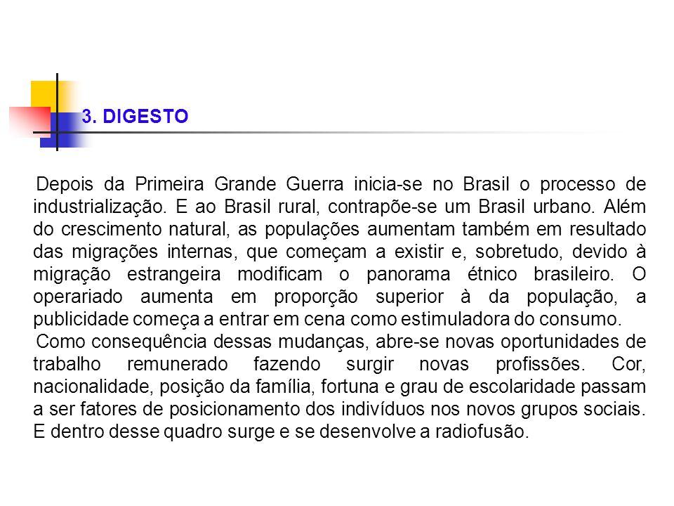 3. DIGESTO Depois da Primeira Grande Guerra inicia-se no Brasil o processo de industrialização. E ao Brasil rural, contrapõe-se um Brasil urbano. Além