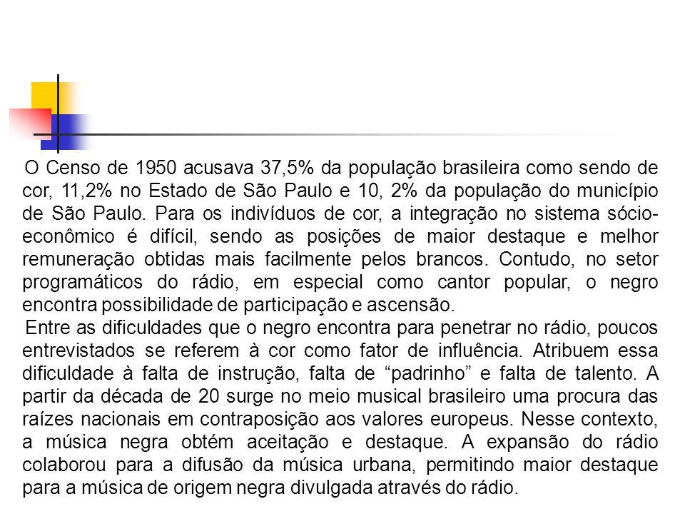 O Censo de 1950 acusava 37,5% da população brasileira como sendo de cor, 11,2% no Estado de São Paulo e 10, 2% da população do município de São Paulo.