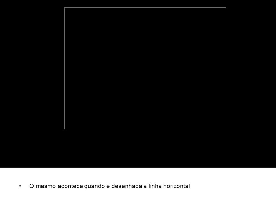 O mesmo acontece quando é desenhada a linha horizontal