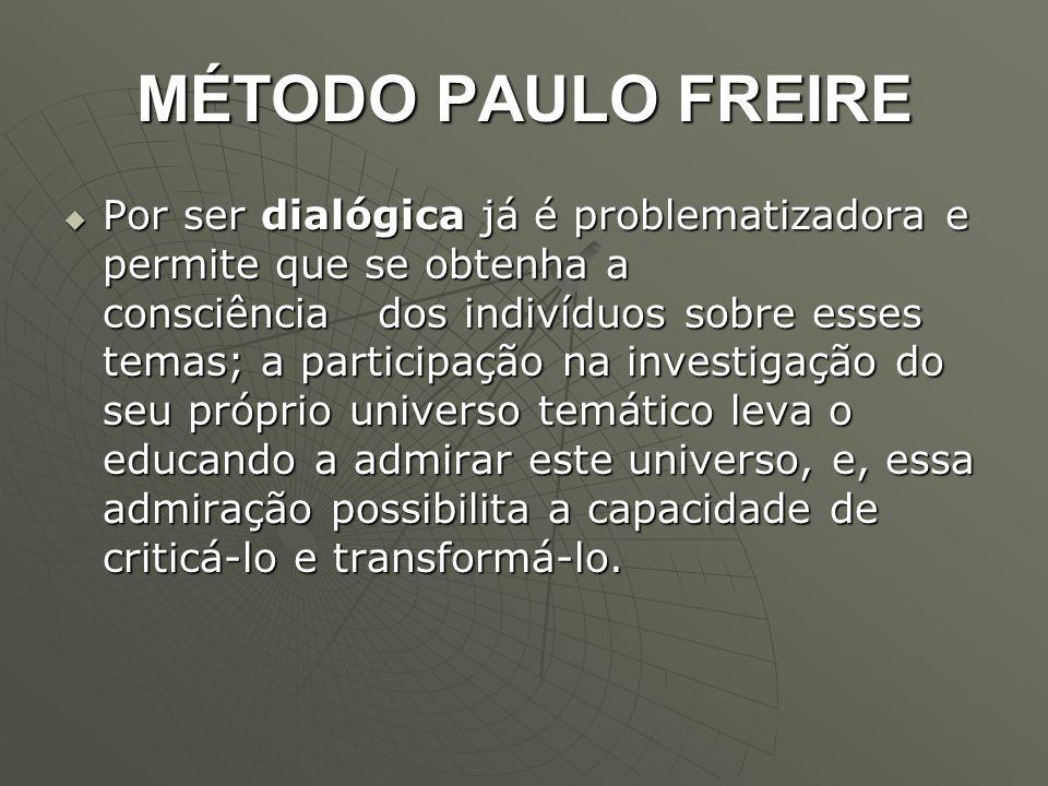 MÉTODO PAULO FREIRE  Por ser dialógica já é problematizadora e permite que se obtenha a consciência dos indivíduos sobre esses temas; a participação
