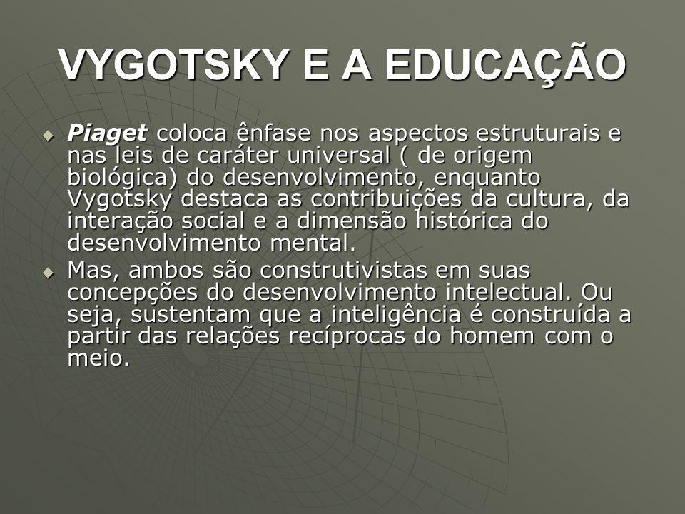 VYGOTSKY E A EDUCAÇÃO  Piaget coloca ênfase nos aspectos estruturais e nas leis de caráter universal ( de origem biológica) do desenvolvimento, enqua
