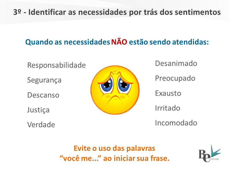 3º - Identificar as necessidades por trás dos sentimentos Responsabilidade Segurança Descanso Justiça Verdade Desanimado Preocupado Exausto Irritado I