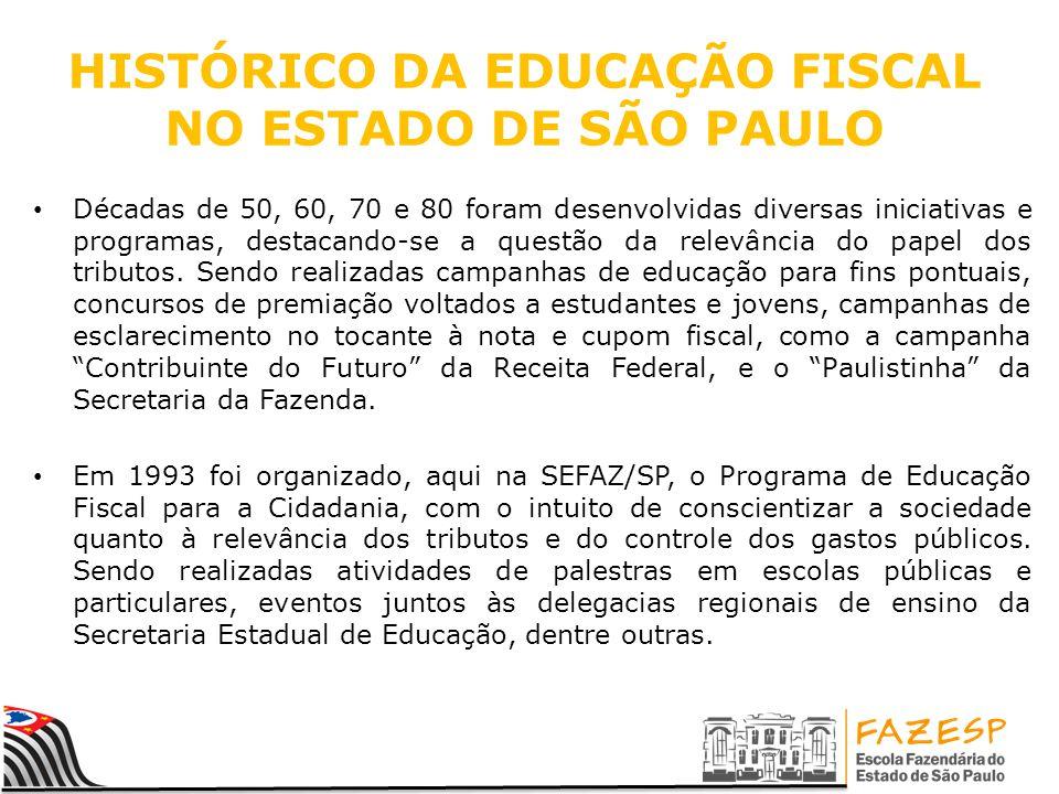 HISTÓRICO DA EDUCAÇÃO FISCAL NO ESTADO DE SÃO PAULO Décadas de 50, 60, 70 e 80 foram desenvolvidas diversas iniciativas e programas, destacando-se a questão da relevância do papel dos tributos.