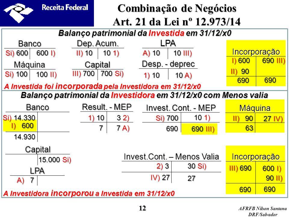 AFRFB Nilson Santana DRF/Salvador Incorporação Balanço patrimonial da Investida em 31/12/x0 Incorporação Capital Desp. - deprec A Investidora incorpor