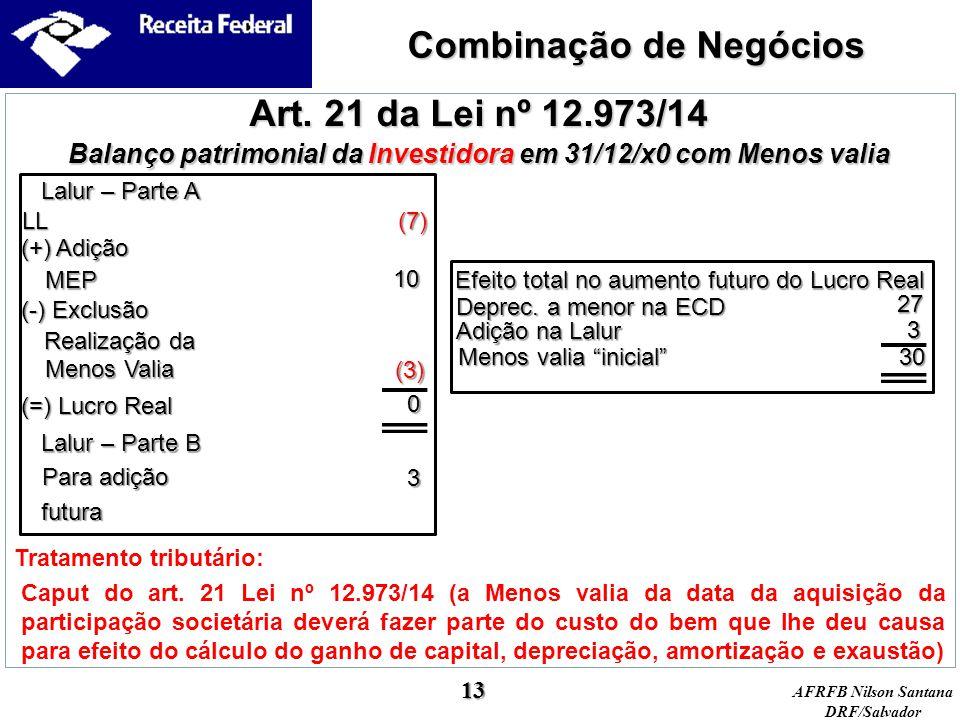 """AFRFB Nilson Santana DRF/Salvador Menos valia """"inicial"""" Deprec. a menor na ECD Efeito total no aumento futuro do Lucro Real Tratamento tributário: Art"""
