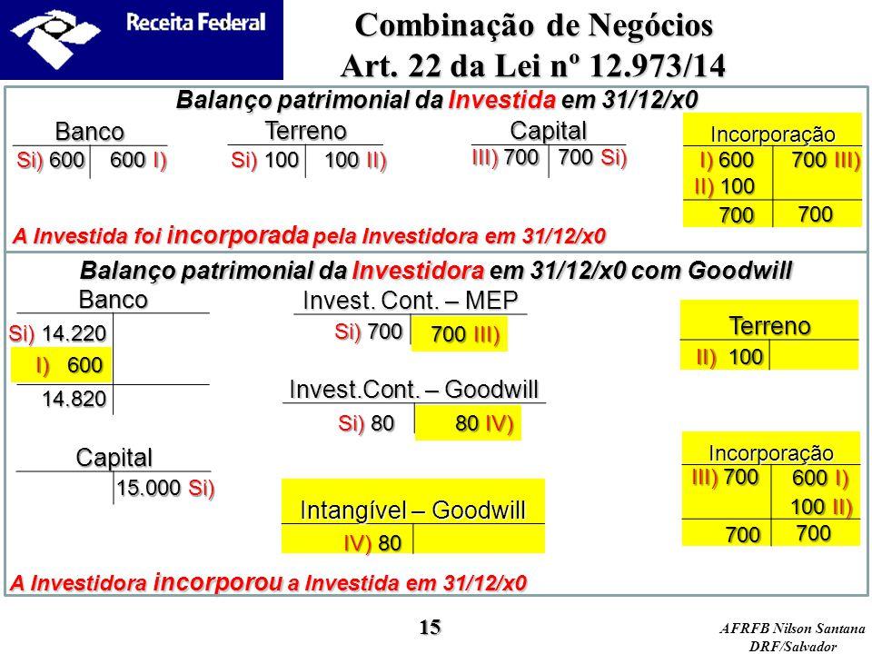 AFRFB Nilson Santana DRF/Salvador Incorporação Banco Balanço patrimonial da Investida em 31/12/x0 600 I) I) 600 A Investidora incorporou a Investida e