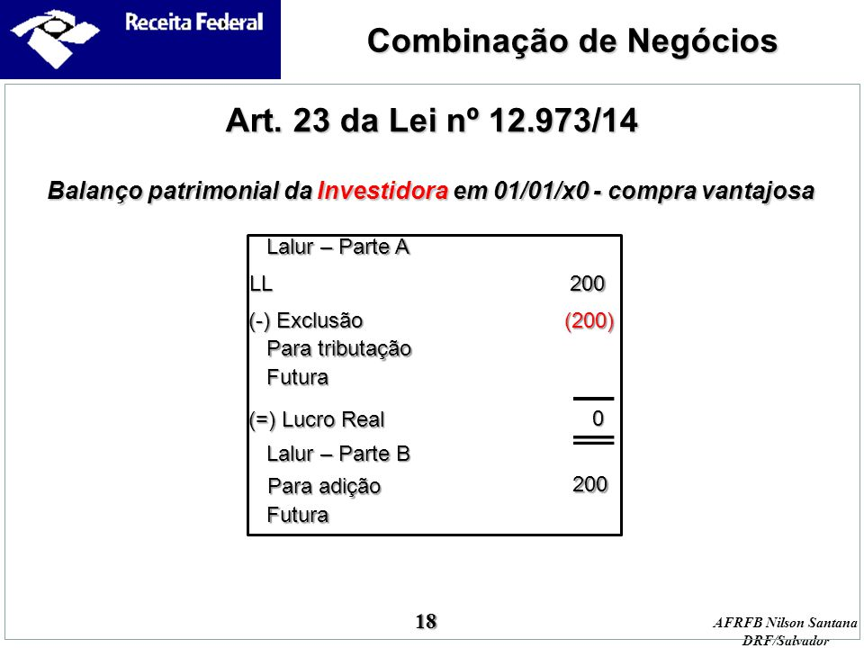 AFRFB Nilson Santana DRF/Salvador Art. 23 da Lei nº 12.973/14 Balanço patrimonial da Investidora em 01/01/x0 - compra vantajosa 200 Lalur – Parte A LL