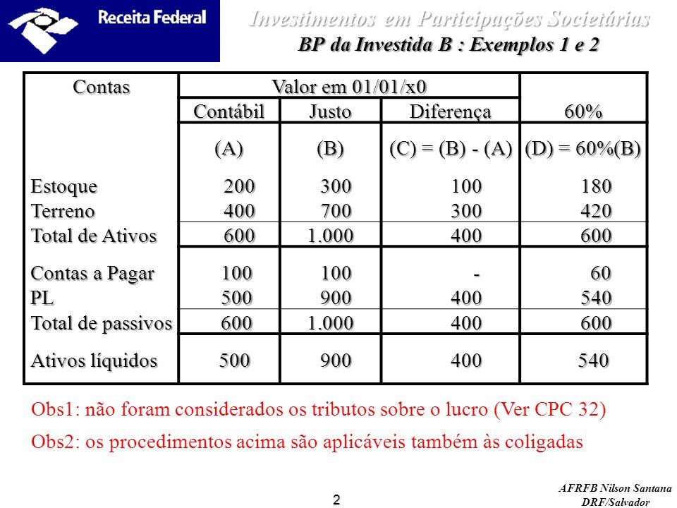 AFRFB Nilson Santana DRF/Salvador 2 Investimentos em Participações Societárias BP da Investida B : Exemplos 1 e 2 Contas Valor em 01/01/x0 ContábilJus