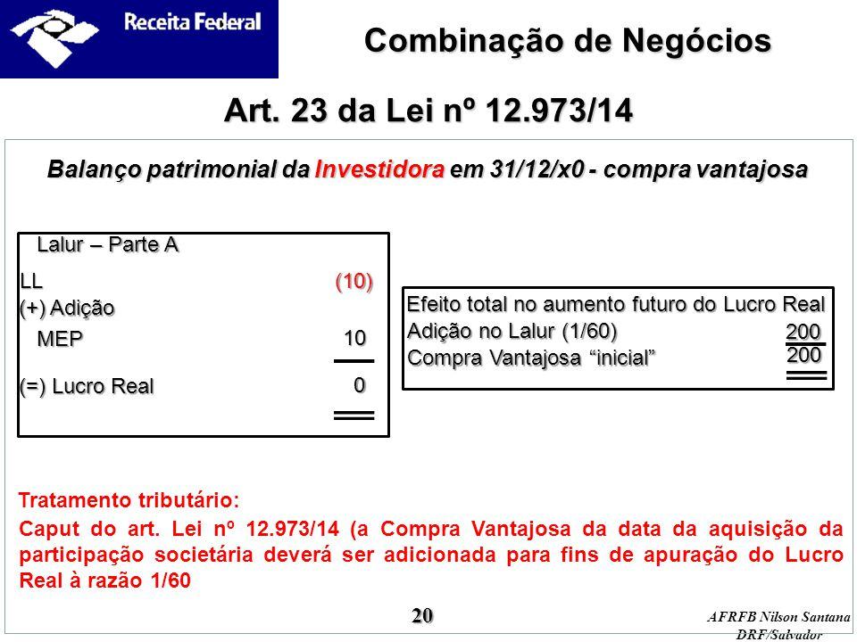 """AFRFB Nilson Santana DRF/Salvador Compra Vantajosa """"inicial"""" Efeito total no aumento futuro do Lucro Real Tratamento tributário: Art. 23 da Lei nº 12."""