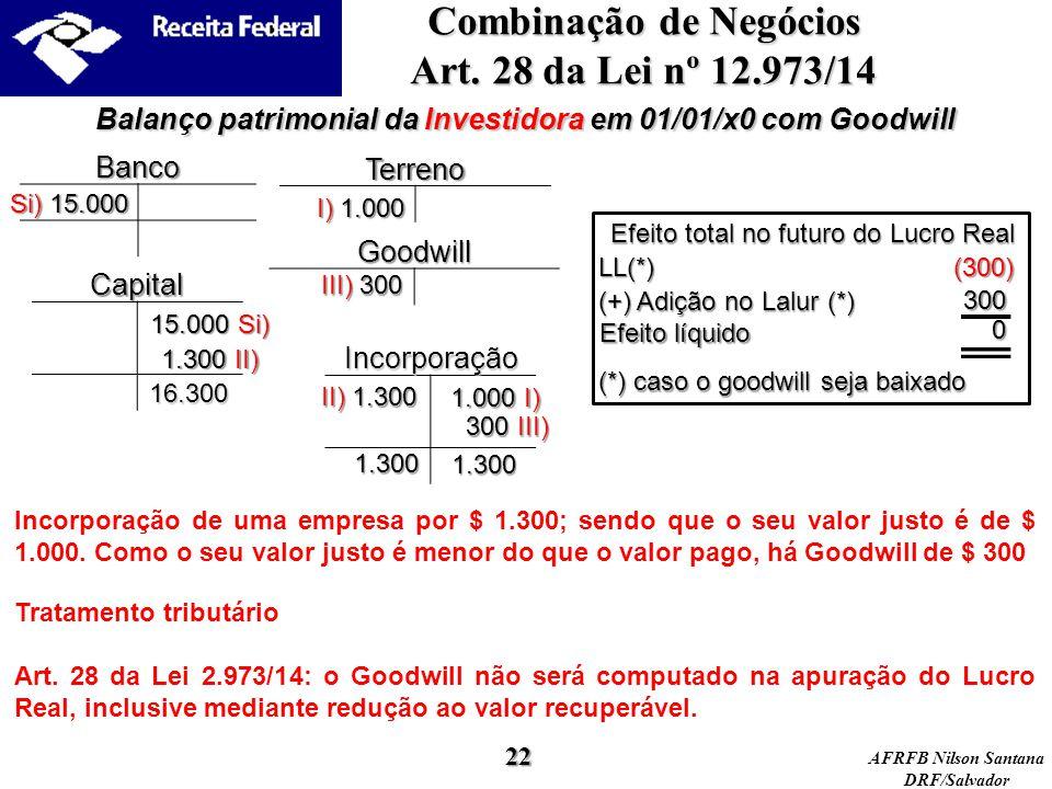 AFRFB Nilson Santana DRF/Salvador Goodwill Terreno Incorporação Balanço patrimonial da Investidora em 01/01/x0 com Goodwill Combinação de Negócios Art