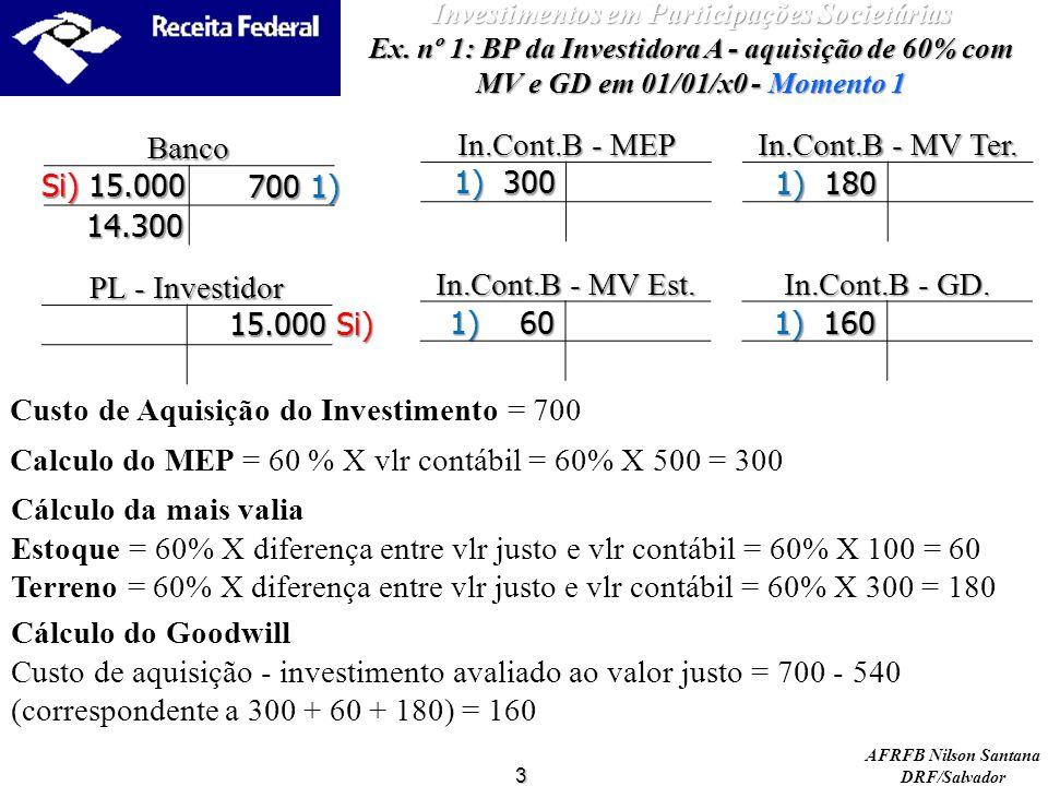 AFRFB Nilson Santana DRF/Salvador PL - Investidor In.Cont.B - MV Ter. In.Cont.B - MEP 3Banco Si) 15.000 14.300 700 1) 1) 180 15.000 Si) 1) 300 In.Cont