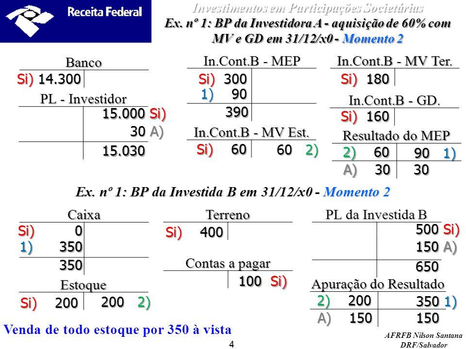AFRFB Nilson Santana DRF/Salvador Apuração do Resultado Resultado do MEP PL - Investidor In.Cont.B - MV Ter. In.Cont.B - MEP 4Banco Si) 14.300 Si) 180