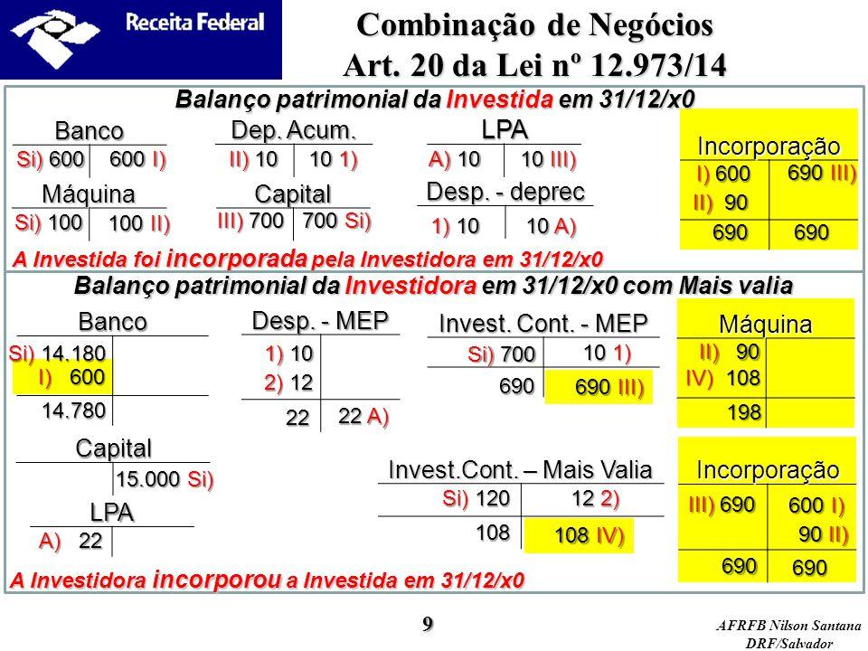 AFRFB Nilson Santana DRF/Salvador Incorporação Incorporação Balanço patrimonial da Investida em 31/12/x0 Capital Desp. - deprec A Investidora incorpor