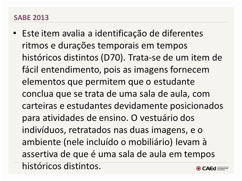 Atividades e Itens – História 2 EM Sabe 2013