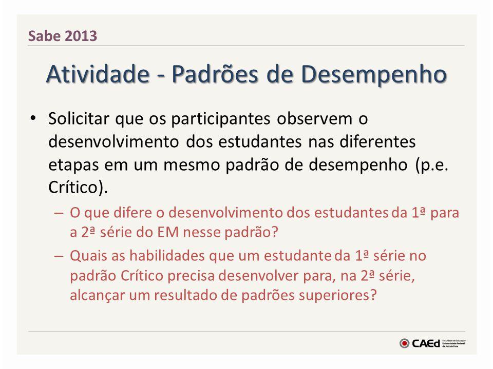 RESULTADOS Sabe 2013