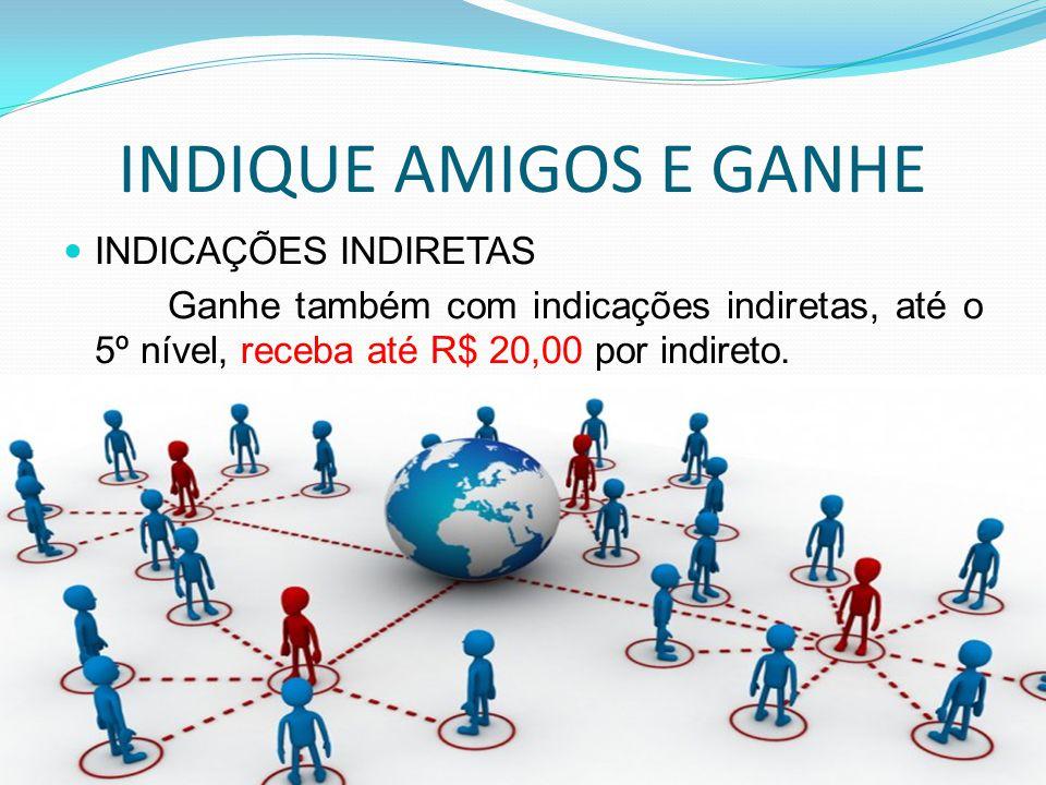 INDIQUE AMIGOS E GANHE INDICAÇÕES INDIRETAS Ganhe também com indicações indiretas, até o 5º nível, receba até R$ 20,00 por indireto.