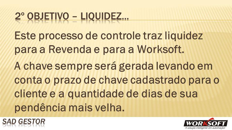 Este processo de controle traz liquidez para a Revenda e para a Worksoft.