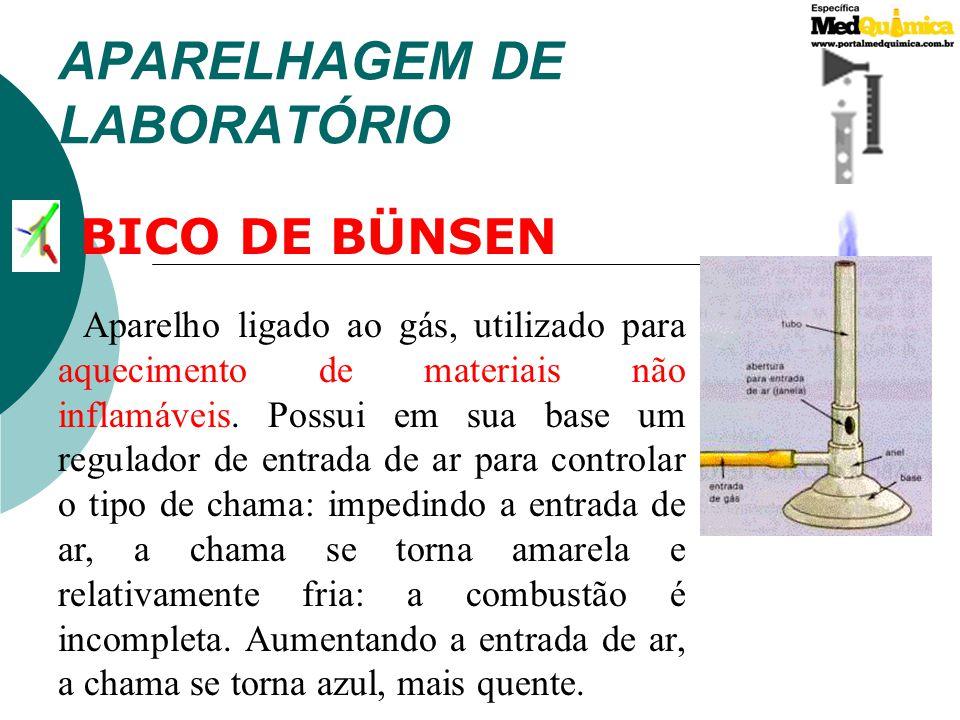 Aparelhos de laboratório www.portalmedquimica.com.br