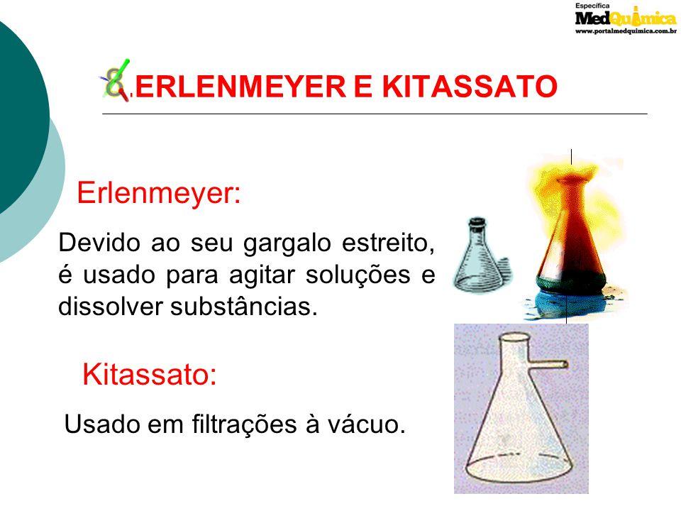 7.FUNIL COMUM E DE BÜCHNER Funil comum: Usado em filtrações comuns, para retenção de partículas sólidas em sistemas heterogêneos. Funil de Büchner: Us
