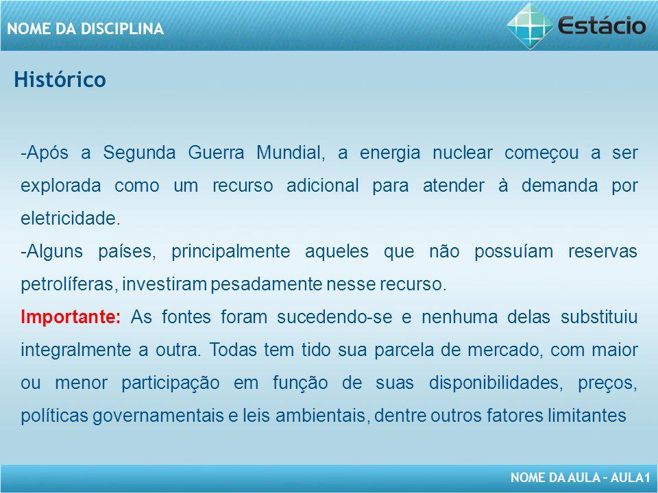 NOME DA AULA – AULA1 NOME DA DISCIPLINA -Após a Segunda Guerra Mundial, a energia nuclear começou a ser explorada como um recurso adicional para atender à demanda por eletricidade.