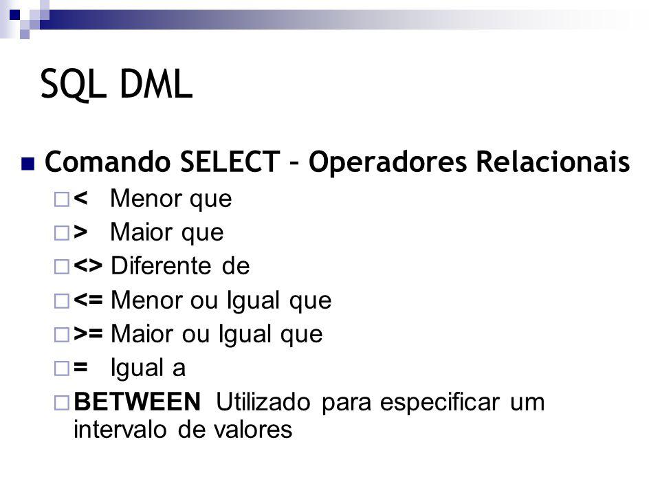 SQL DML Comando SELECT – Operadores Relacionais  < Menor que  > Maior que  <> Diferente de  <= Menor ou Igual que  >= Maior ou Igual que  = Igual a  BETWEEN Utilizado para especificar um intervalo de valores