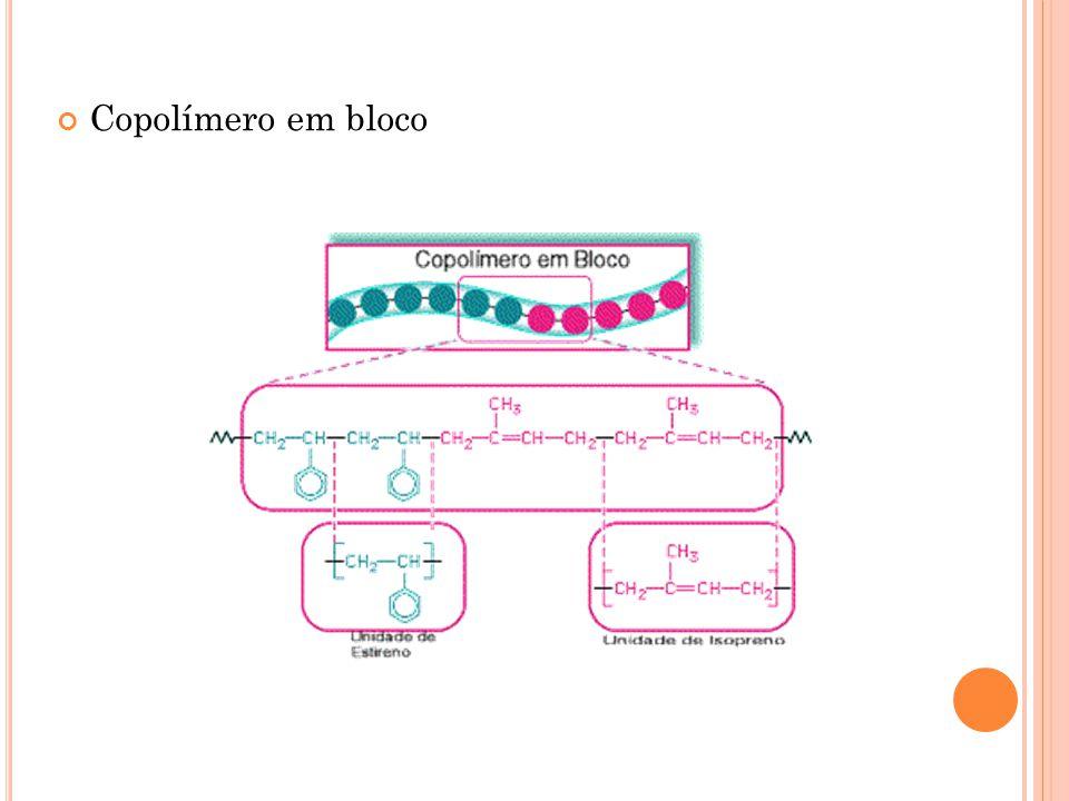 Copolímero em bloco